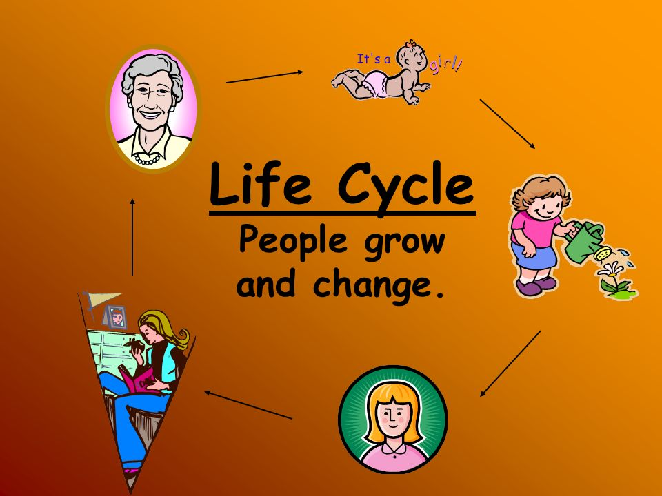 People Grow And Change By Denise Carroll Ppt Video