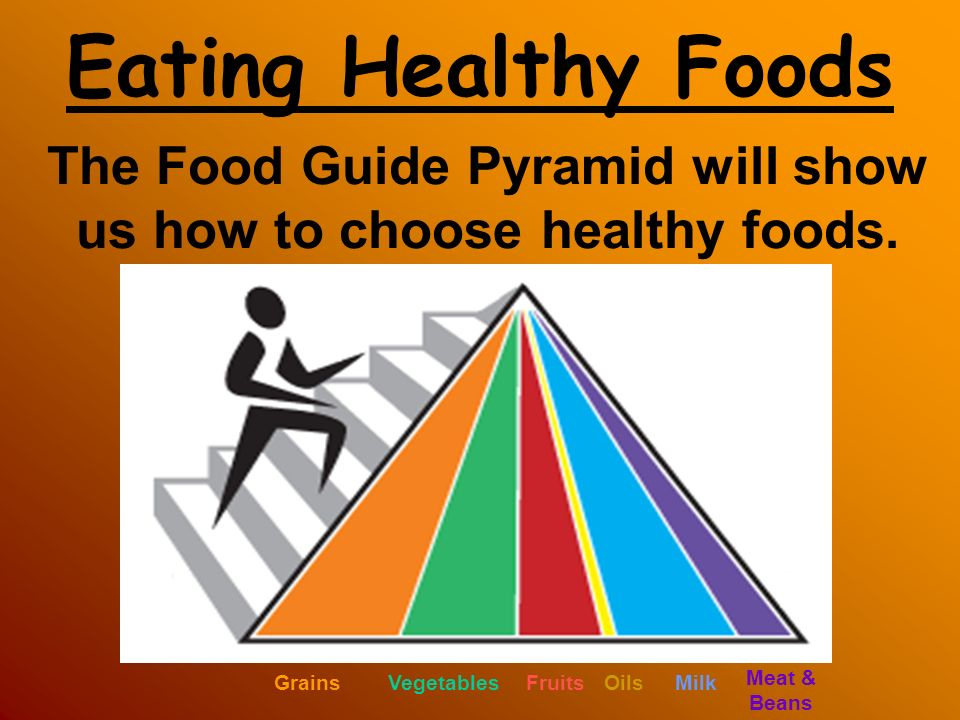 The Food Guide Pyramid will show us how to choose healthy foods.