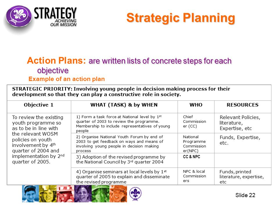 strategy plan tha include resource implication Strategic dreams often turn into nightmares if companies start engaging in expensive and distracting restructurings it's far more effective to choose a design that works reasonably well, then.