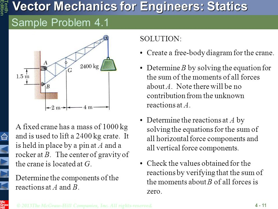 equilibrium of rigid bodies ppt video online download rh slideplayer com solving problems using free body diagrams Body Diagram Front