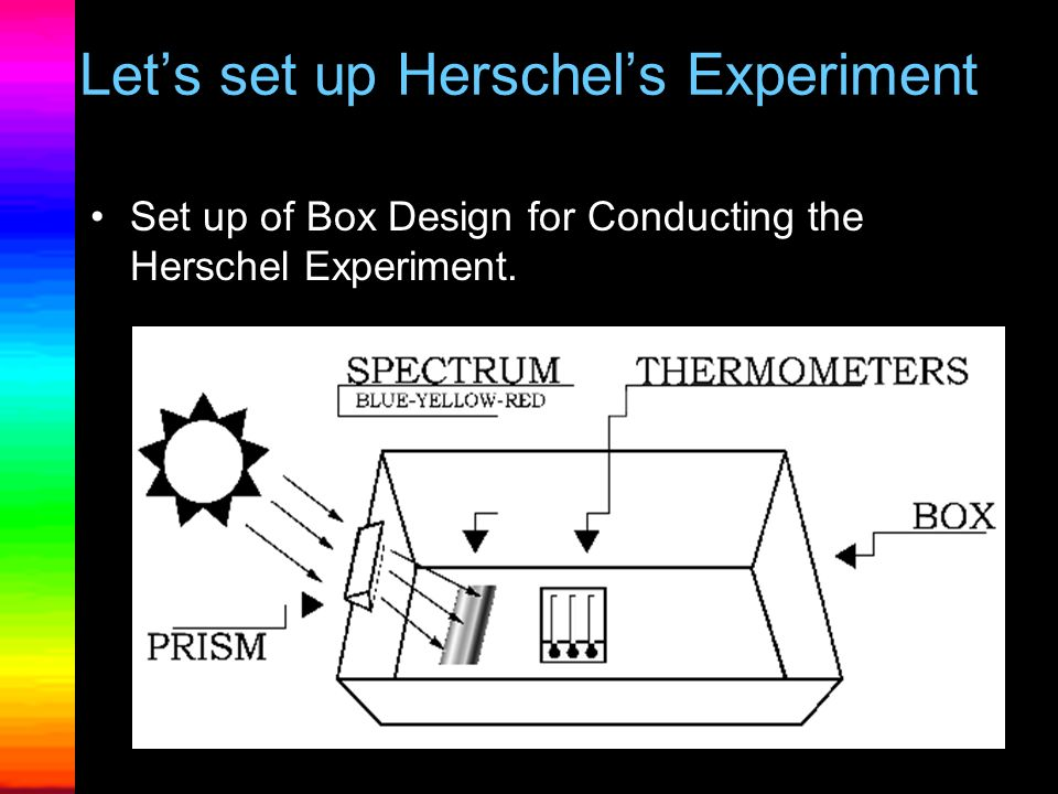 Let's set up Herschel's Experiment