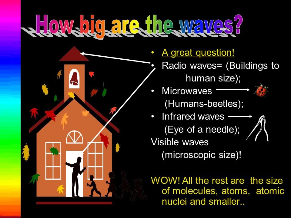 How big are the waves A great question! Radio waves= (Buildings to