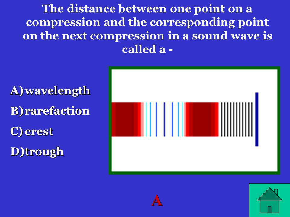 The distance between one point on a compression and the corresponding point on the next compression in a sound wave is called a -