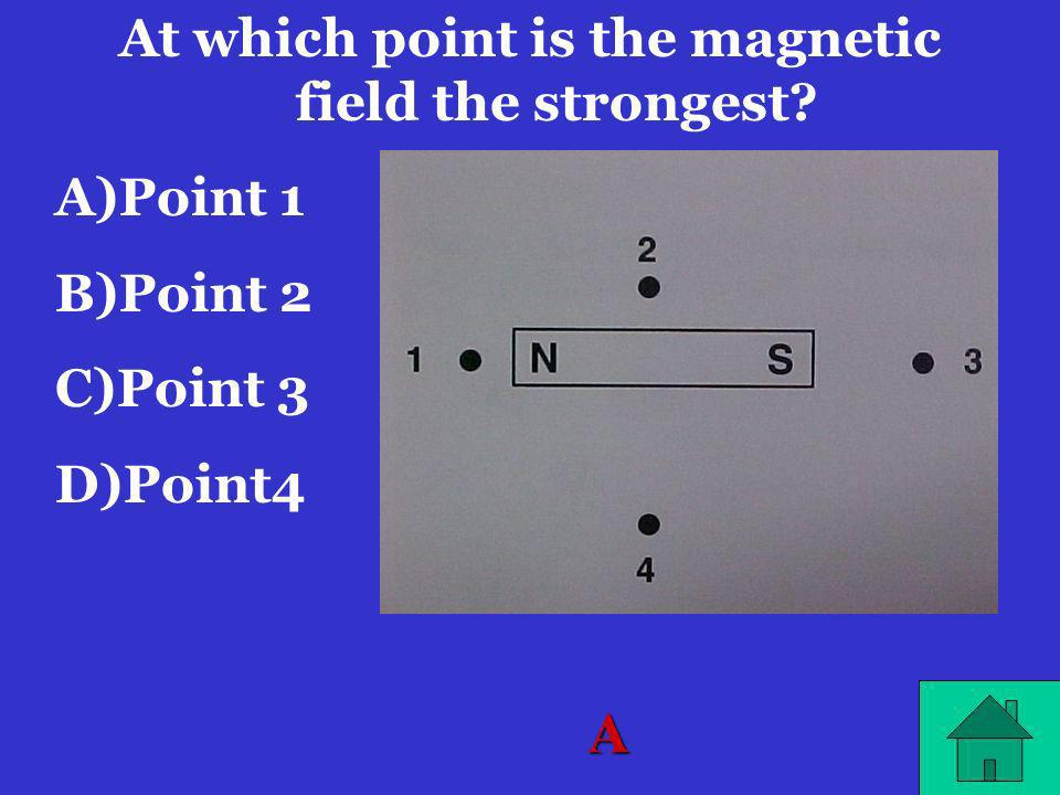 At which point is the magnetic field the strongest
