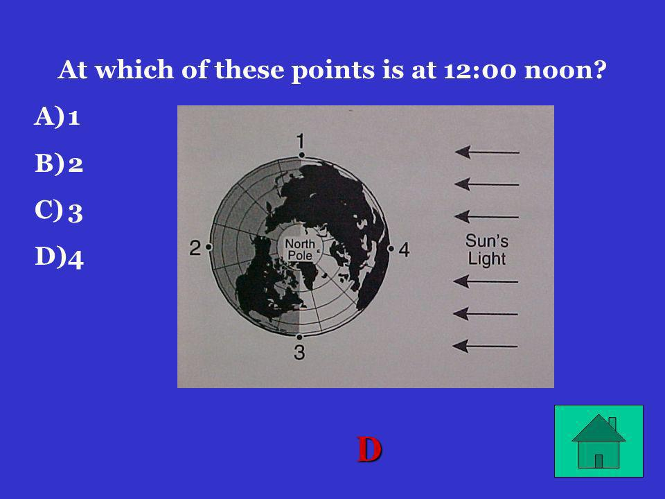 At which of these points is at 12:00 noon