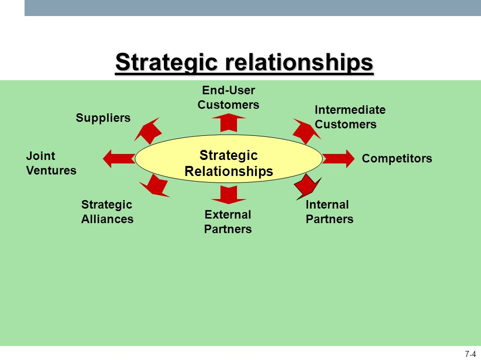 strategic misrepresentation in online dating Keywords: major projects strategic misrepresentation escalation of commitment  future-prefect strategising channel fixed link  available online at www sciencedirectcom  finally took place 12 months later than the original date in  may.