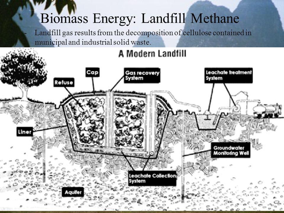 Biomass Energy: Landfill Methane