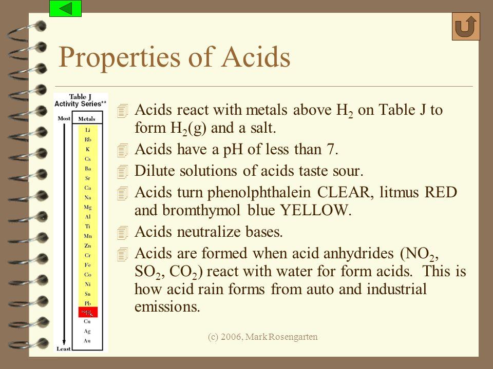 Properties of Acids Acids react with metals above H2 on Table J to form H2(g) and a salt. Acids have a pH of less than 7.