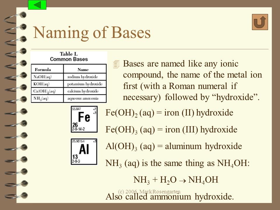 Naming of Bases Bases are named like any ionic compound, the name of the metal ion first (with a Roman numeral if necessary) followed by hydroxide .