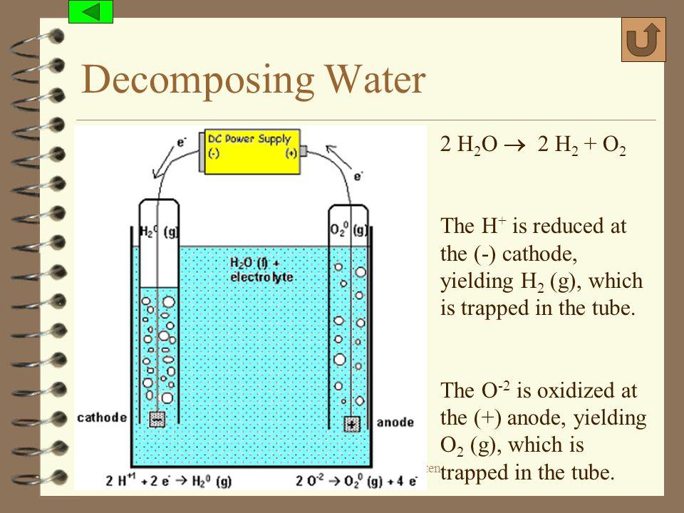 Decomposing Water 2 H2O  2 H2 + O2