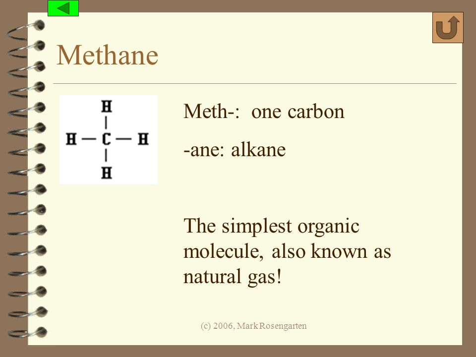 Methane Meth-: one carbon -ane: alkane