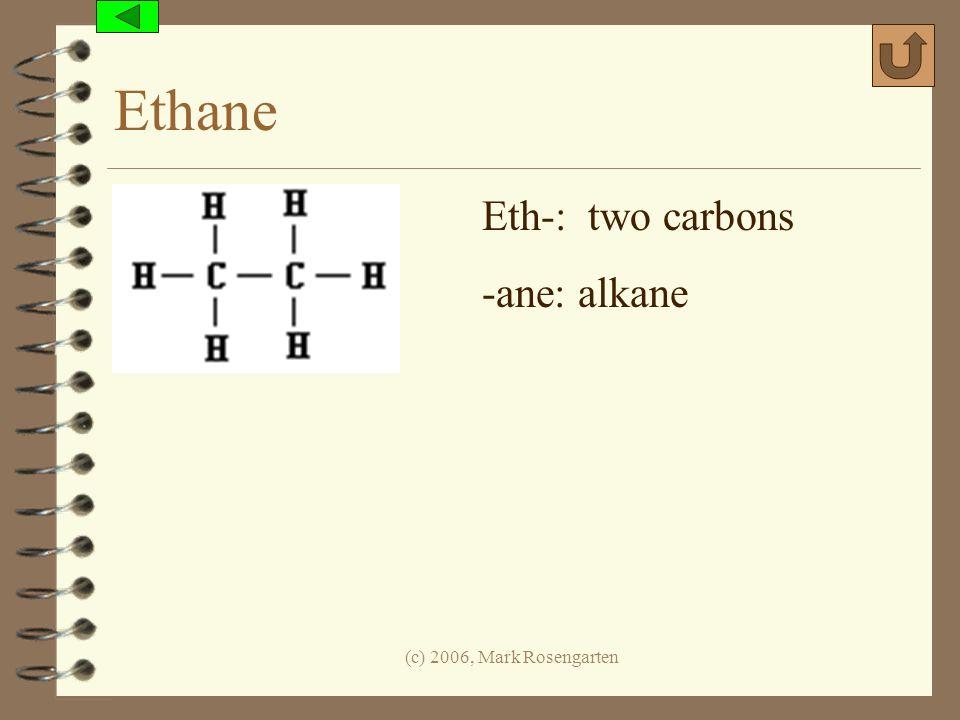 Ethane Eth-: two carbons -ane: alkane (c) 2006, Mark Rosengarten