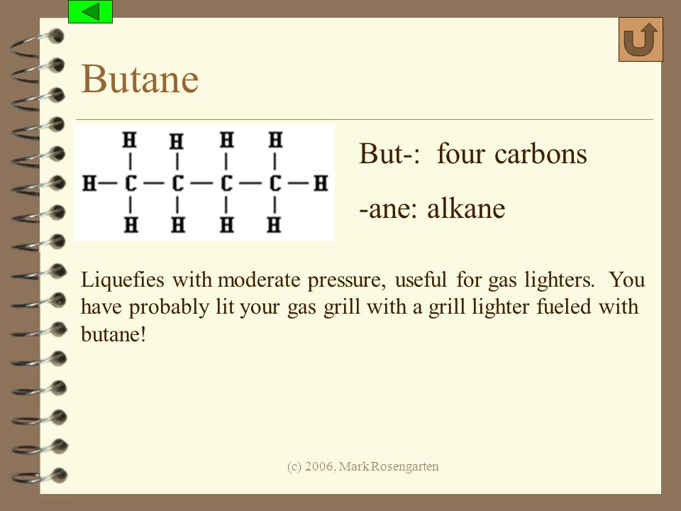 Butane But-: four carbons -ane: alkane