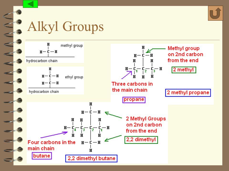 Alkyl Groups (c) 2006, Mark Rosengarten