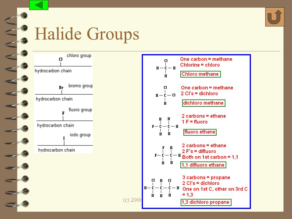 Halide Groups (c) 2006, Mark Rosengarten