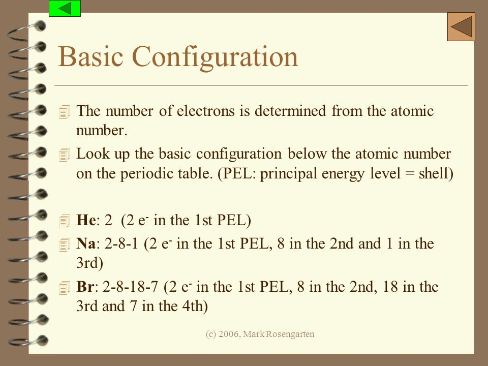 Basic Configuration The number of electrons is determined from the atomic number.