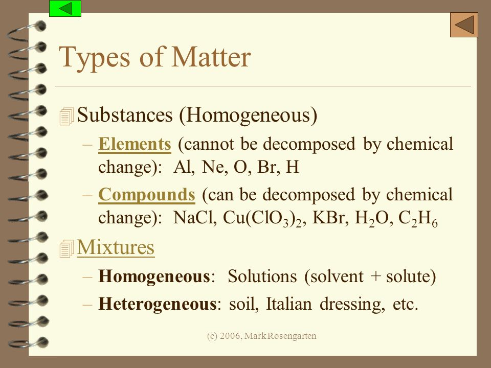 Types of Matter Substances (Homogeneous) Mixtures