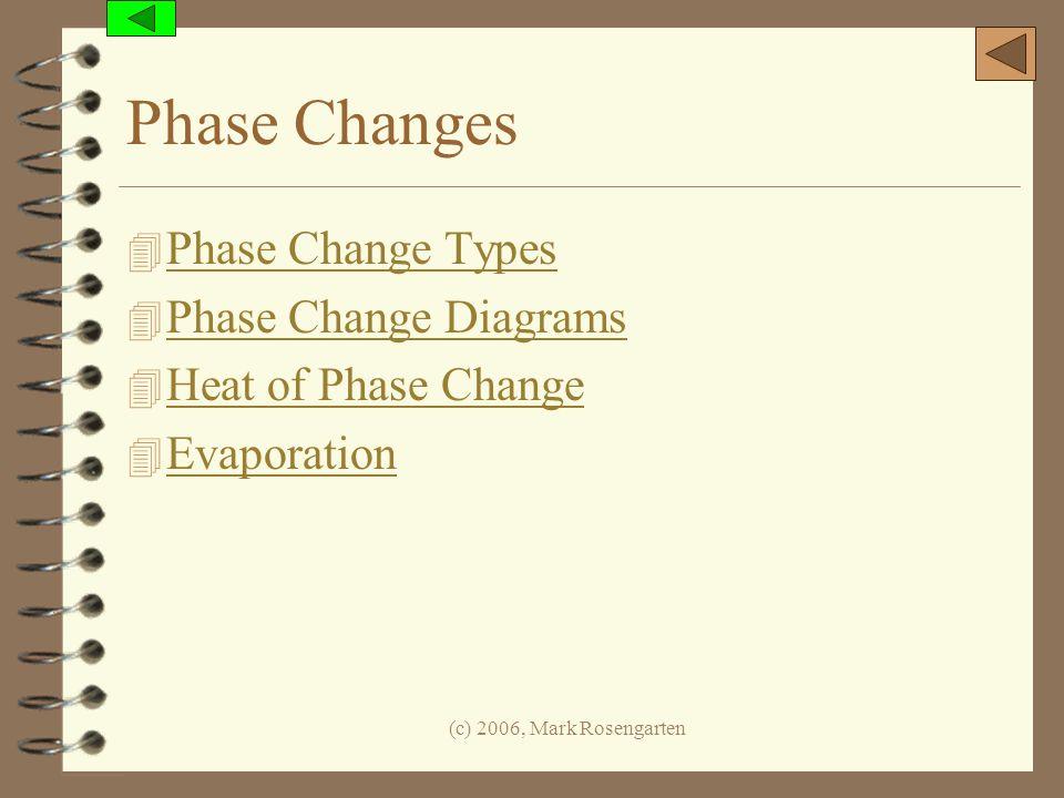 Phase Changes Phase Change Types Phase Change Diagrams