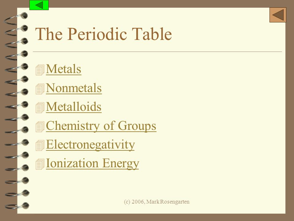 The Periodic Table Metals Nonmetals Metalloids Chemistry of Groups
