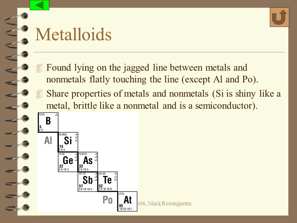Metalloids Found lying on the jagged line between metals and nonmetals flatly touching the line (except Al and Po).
