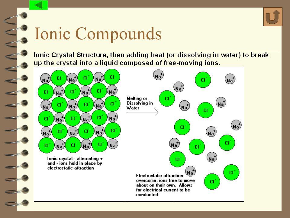 Ionic Compounds (c) 2006, Mark Rosengarten