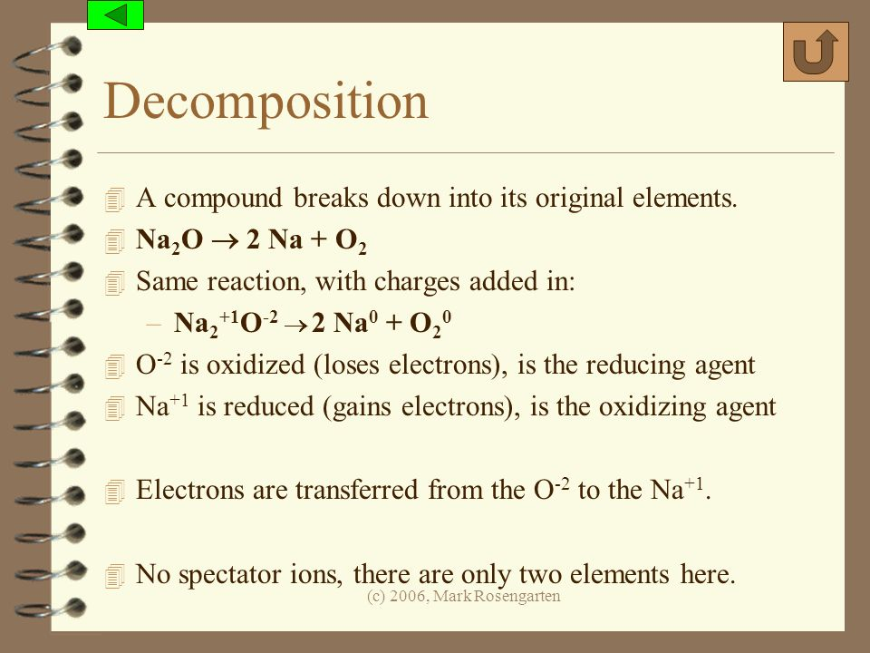 Decomposition A compound breaks down into its original elements.