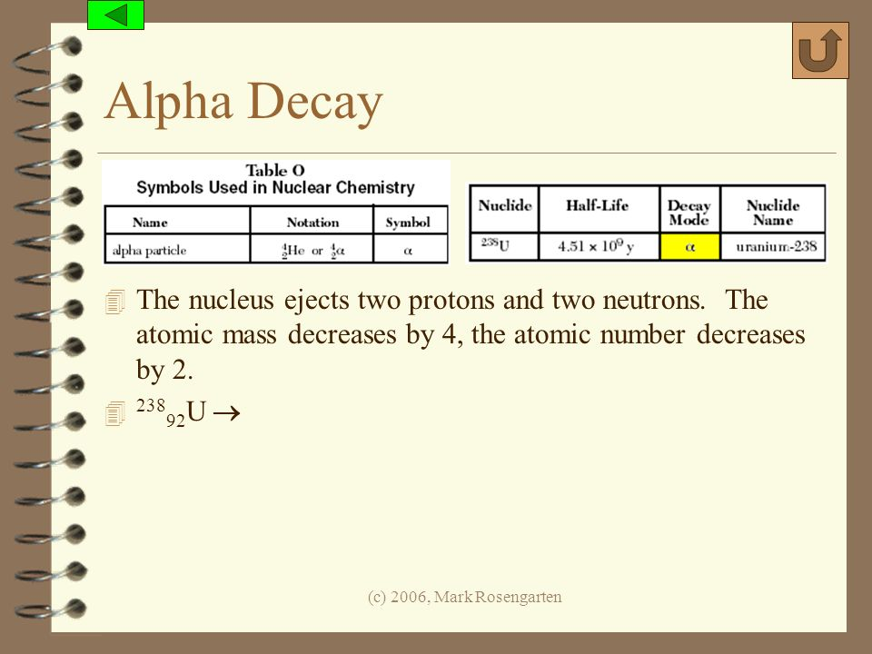 Alpha Decay The nucleus ejects two protons and two neutrons. The atomic mass decreases by 4, the atomic number decreases by 2.