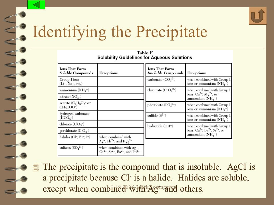 Identifying the Precipitate
