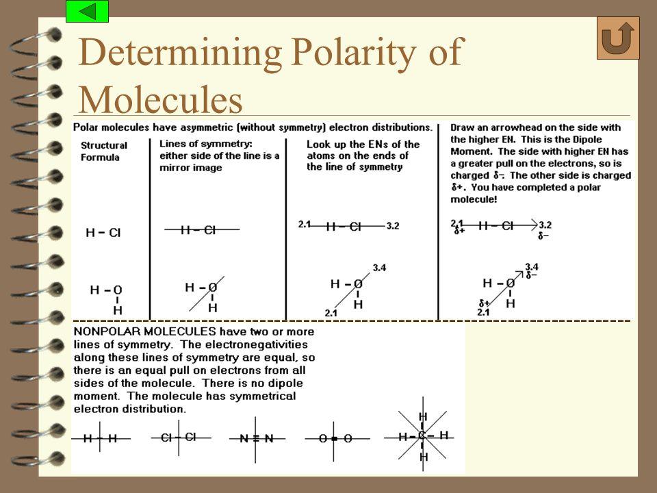 Determining Polarity of Molecules