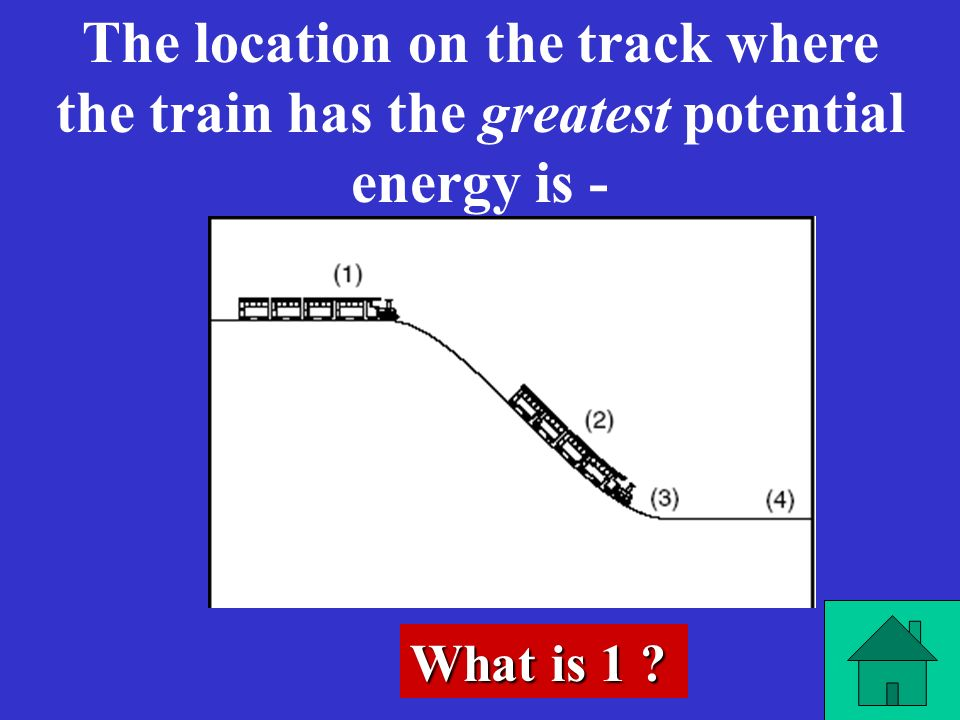 The location on the track where the train has the greatest potential energy is -