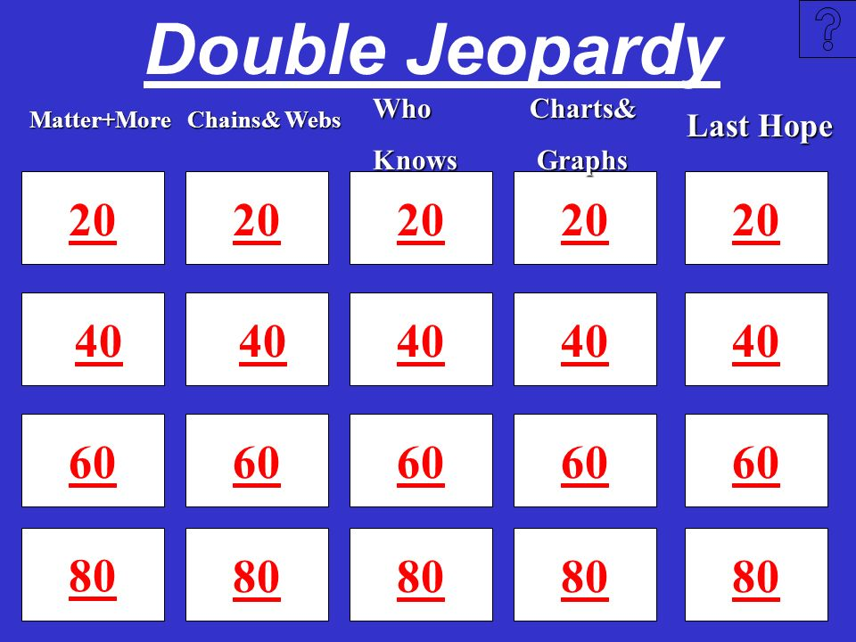 Double Jeopardy Who. Knows. Charts& Graphs. Matter+More. Chains& Webs. Last Hope. 20. 20. 20.