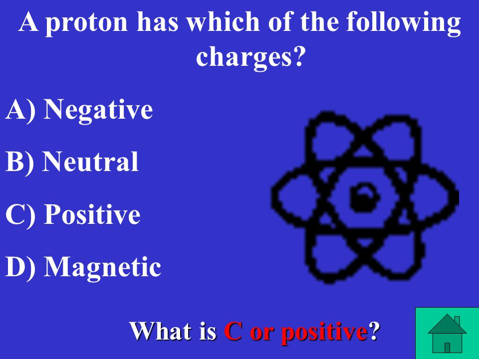 A proton has which of the following charges