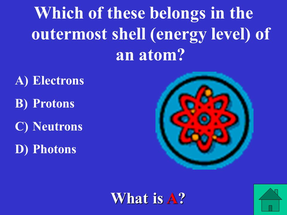 Which of these belongs in the outermost shell (energy level) of an atom