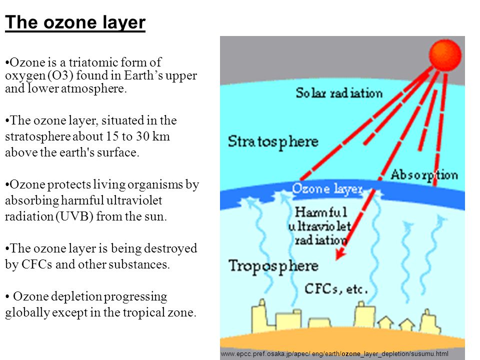The ozone layer Ozone is a triatomic form of oxygen (O3) found in Earth's upper and lower atmosphere.