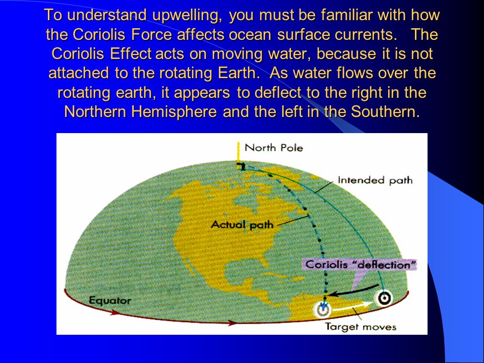 To understand upwelling, you must be familiar with how the Coriolis Force affects ocean surface currents.
