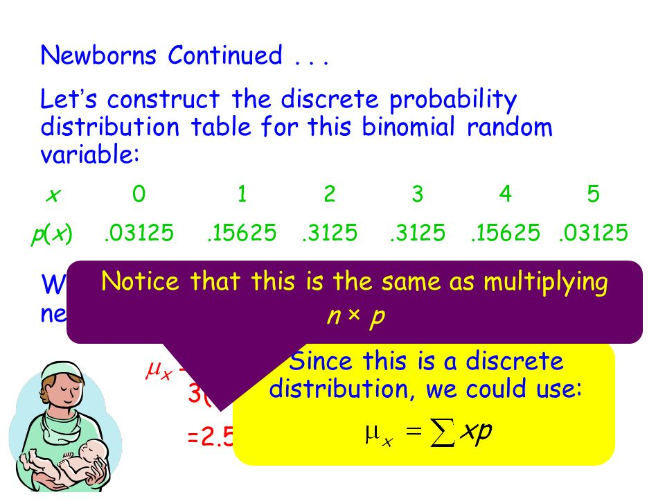 construction of a probability distribution for a random variable 2 characteristics of a binomial random variable (cont) the probability of s (success) remains the same from trial to trail denoted as p the proportion the probability of f (failure) denoted as q q=(1-p) the trials are independent of each other the binomial random variable x is the number of successes in ntrials also refer to conditions required for a.