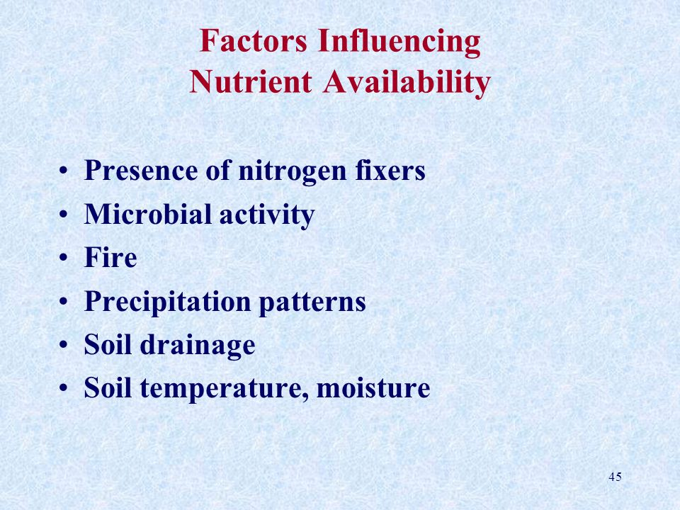 Factors Influencing Nutrient Availability