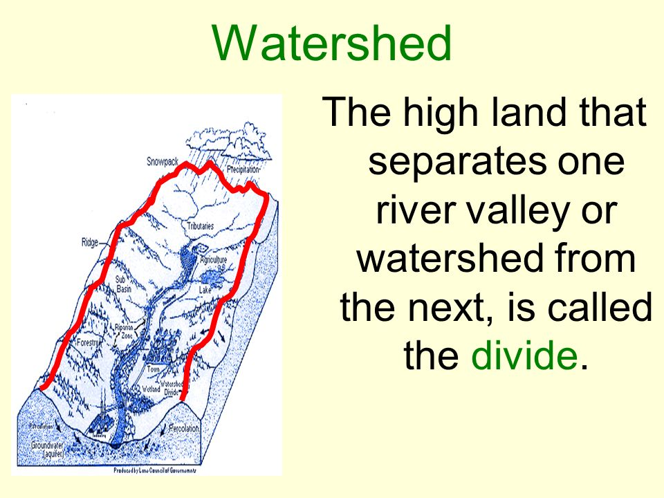 Watershed The high land that separates one river valley or watershed from the next, is called the divide.