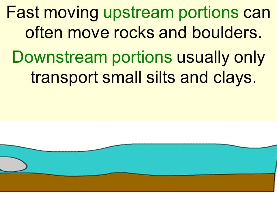 Fast moving upstream portions can often move rocks and boulders.