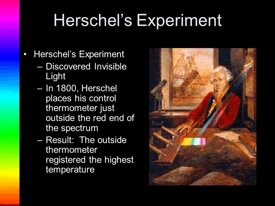 Herschel's Experiment