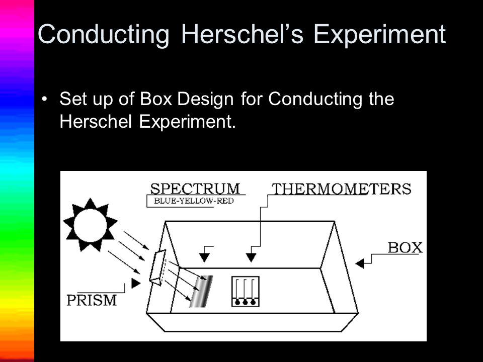 Conducting Herschel's Experiment