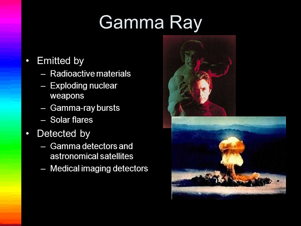 Gamma Ray Emitted by Detected by Radioactive materials