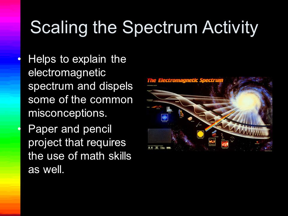 Scaling the Spectrum Activity