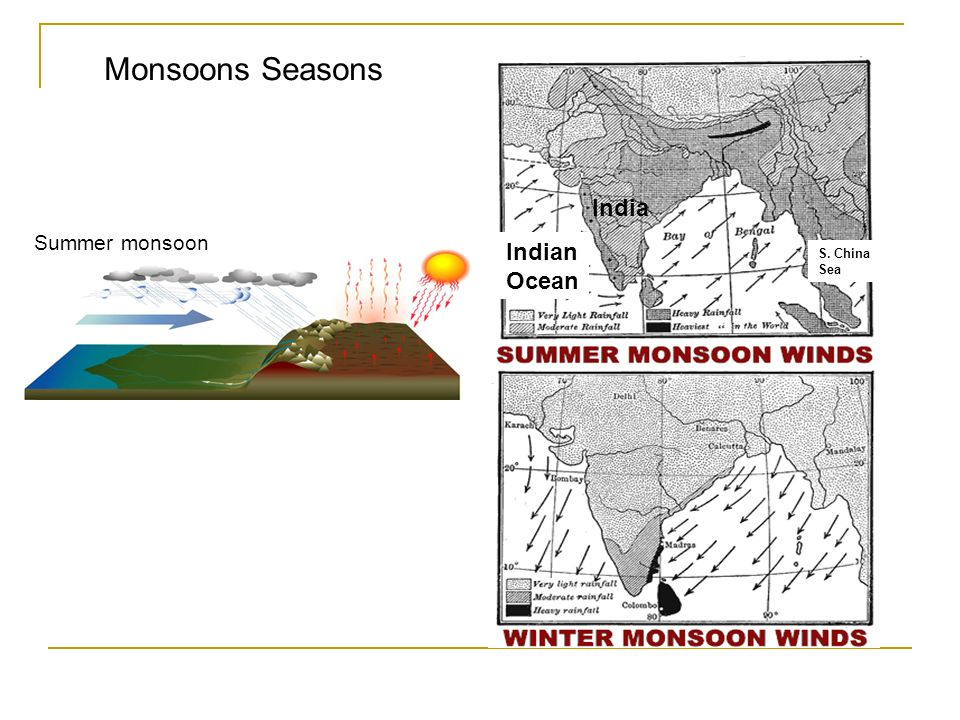 Monsoons Seasons India Summer monsoon Indian Ocean S. China Sea