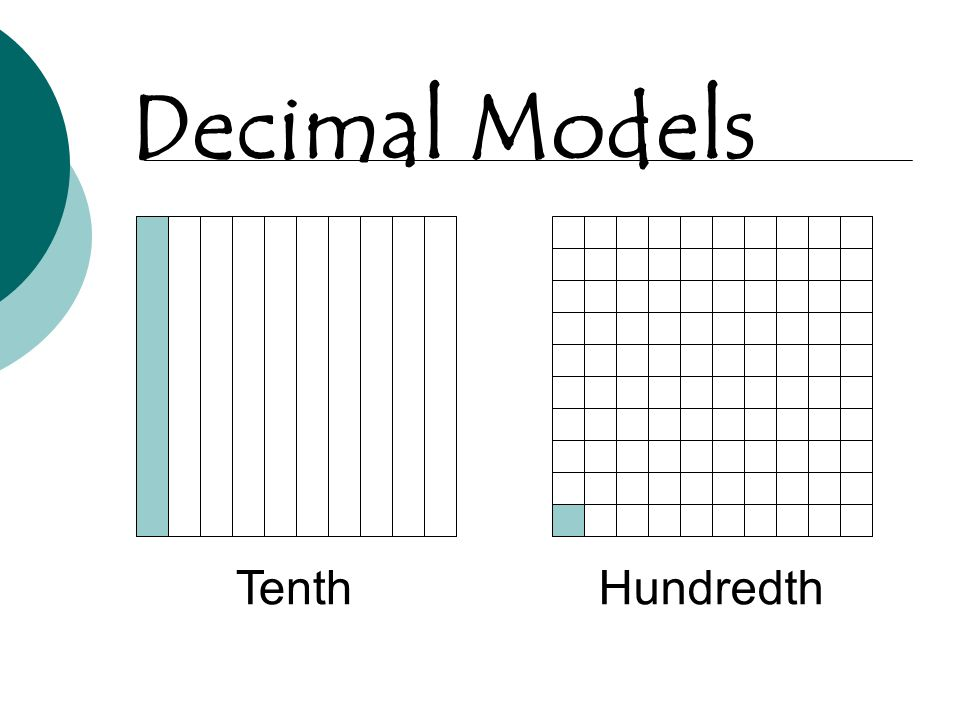 Decimal Models Tenth Hundredth