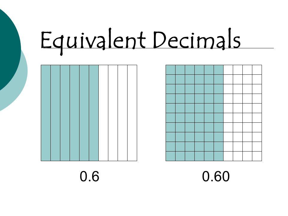 Equivalent Decimals 0.6 0.60