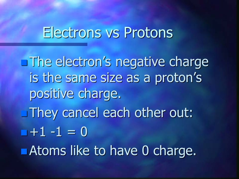 Electrons vs Protons The electron's negative charge is the same size as a proton's positive charge.