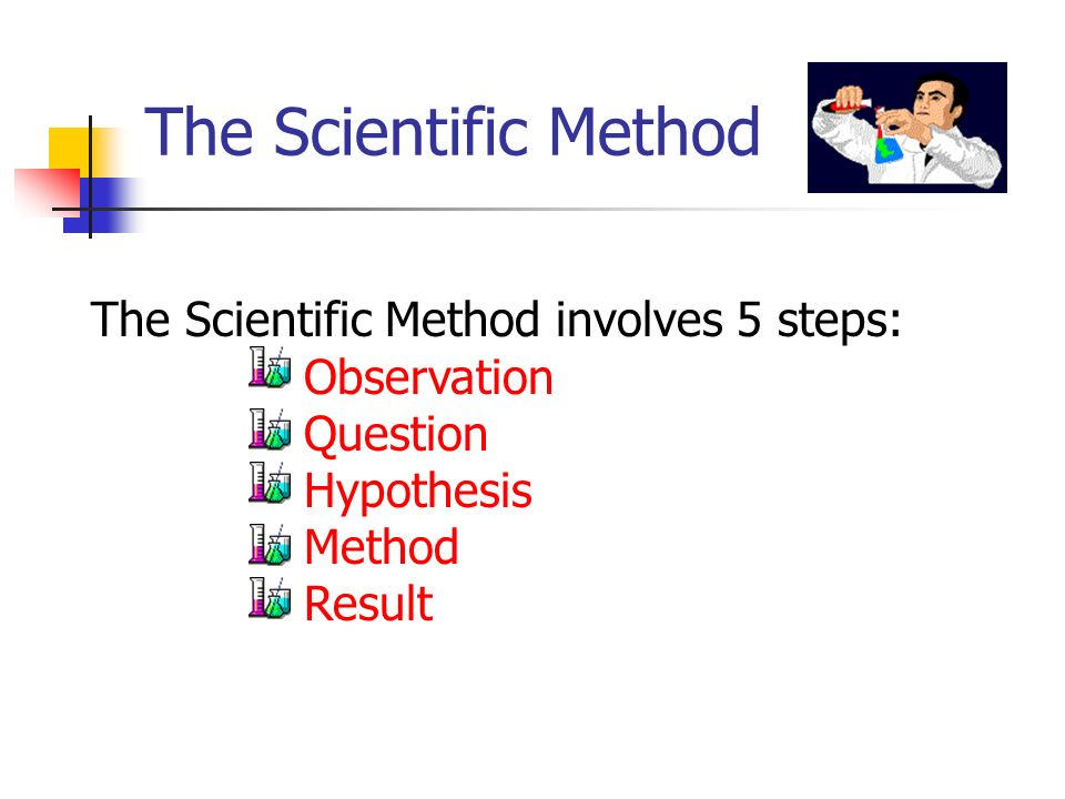The Scientific Method The Scientific Method involves 5 steps: