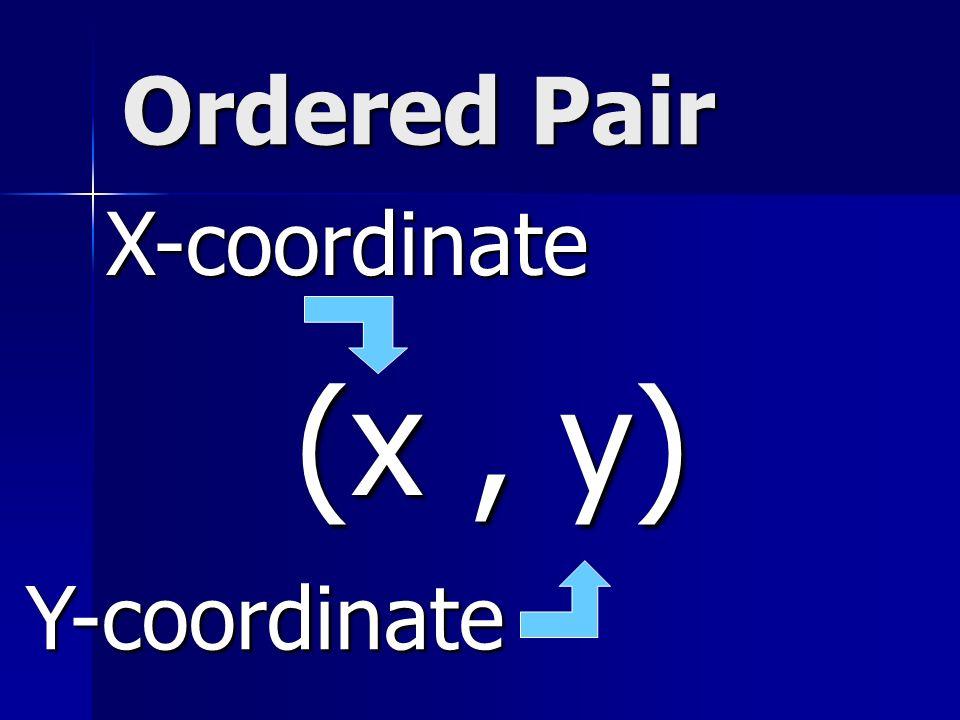 Ordered Pair X-coordinate (x , y) Y-coordinate