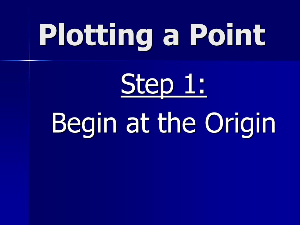 Plotting a Point Step 1: Begin at the Origin